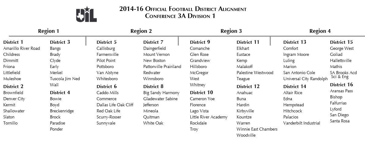 2011-12 3a Football Alignment - FB-3A-D1-2014.pdf_2014-09-02_07-40-38