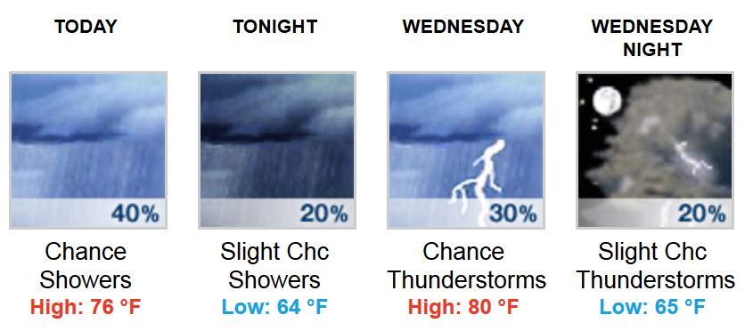 weather 09162014