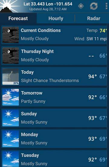 weather 08282015